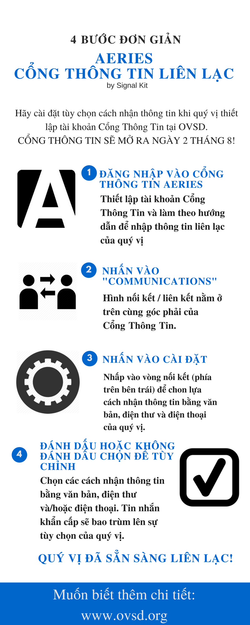 4 Simple Steps - Vietnamese